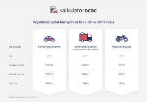 Automobili - novi, polovni, proizvođači, rezervni delovi ...